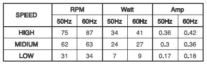 DT03-CF01OW + DT03-CF-D60GY + DT03-CF-C DULTON(ダルトン)製シーリングファン【生産終了品】