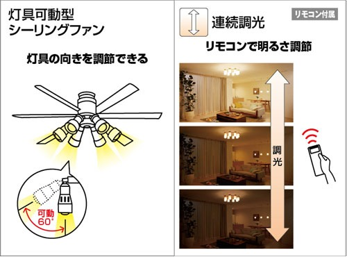 WF247 + WF279LC / WF279NC 大風量 LED 調光 電球色/昼白色 6灯 軽量 ODELIC(オーデリック)製シーリングファンライト