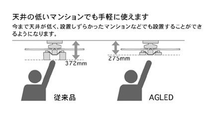 agled_AFAR-60045_S1