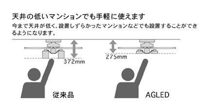 AFAR-60074 AGLED(アグレッド)旧丸善電機(Lucky)製シーリングファンライト【生産終了品】