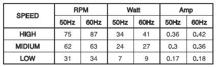 DT03-CF01OW + DT03-CF-L + DT03-CF-D90GY + DT03-CF-ADJ DULTON(ダルトン)製シーリングファンライト【生産終了品】