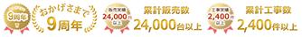おかげさまで7周年!fazooは累計販売台数17000台以上、累計工事件数1650件以上